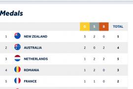 NLroeiCast: Nederland evenveel medailles als NIeuw-Zeeland, maar Kiwi's 3 x goud